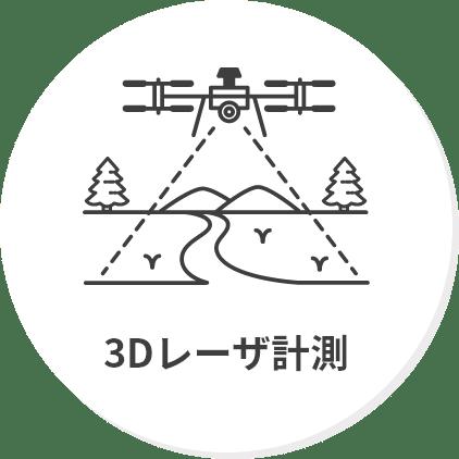 3Dレーザ計測
